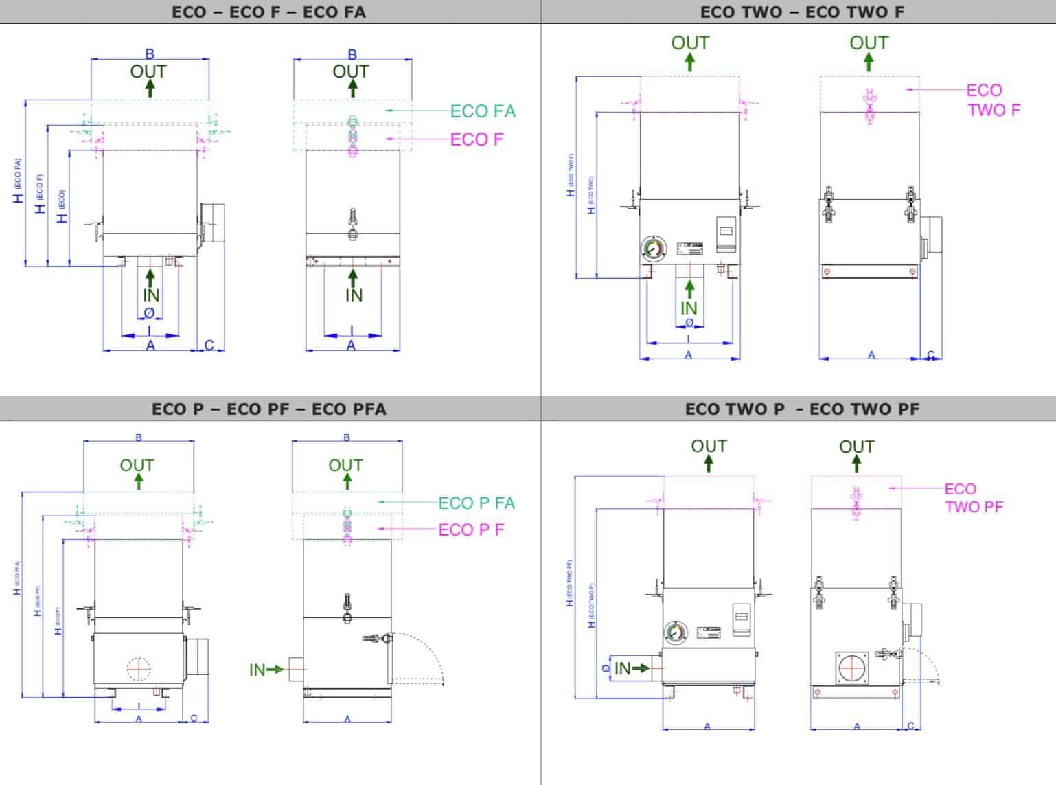 AR Filtrazioni | Dimensioni gamma ECO AR Filtrazioni